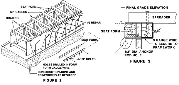 trench casting installation instructions